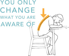 illustration of changing only what you are aware of