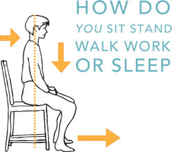 IIllustration asking how you sit, stand, walk, work or sleep